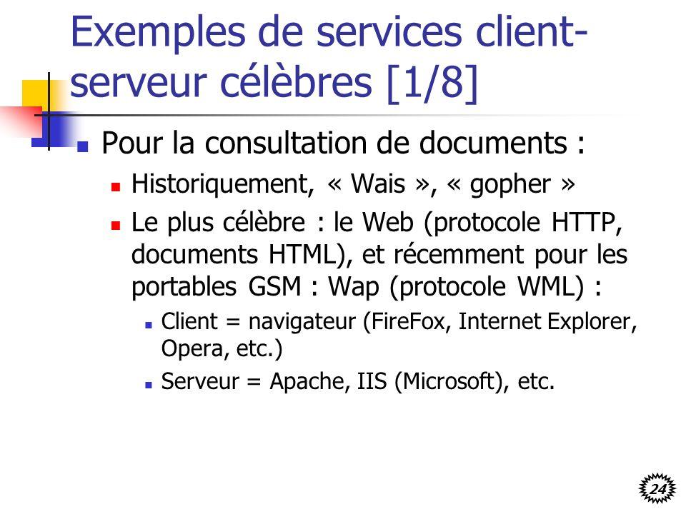 Exemples de services client-serveur célèbres [1/8]